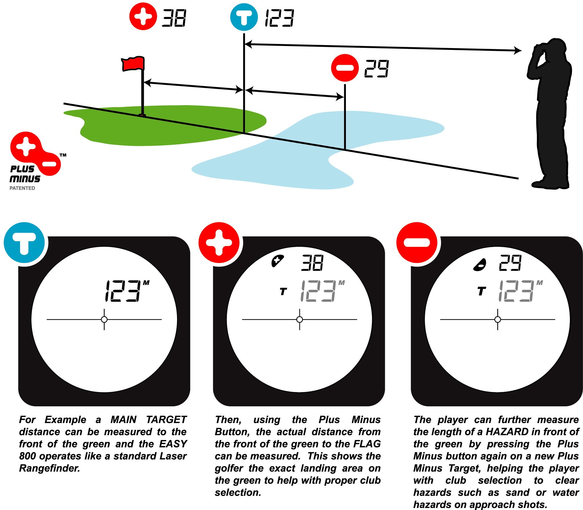 Easygreen EASY800 In Use Diagram.png